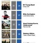 ACMC Weekly Top 40 (20 June, 2011)