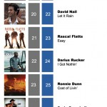 ACMC Weekly Top 40 (12 Sept, 2011)