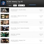 ACMC Weekly Top 40 Video Countdown (9, Jan 2012)