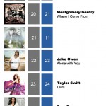 ACMC Weekly Top 40 (09, Jan 2012)
