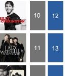 American Country Music Chart Weekly Top 40