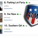 American Country Music Chart Top 10 Alt Country