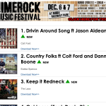 ACMC Features First Alt Country Hick Hop Chart!